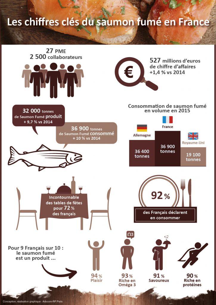 infographies-saumon